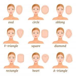Um Deine Gesichtsform perfekt zur Geltung zu bringen bzw. zu kaschieren, solltest Du die richtige Langhaar-Perücke auswählen.